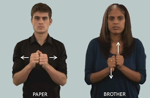 Two people signing 'Paper' and 'Brother'. The hands are placed similarly, but the movement differs to distinguish the different words